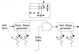 Rectangular dot generator